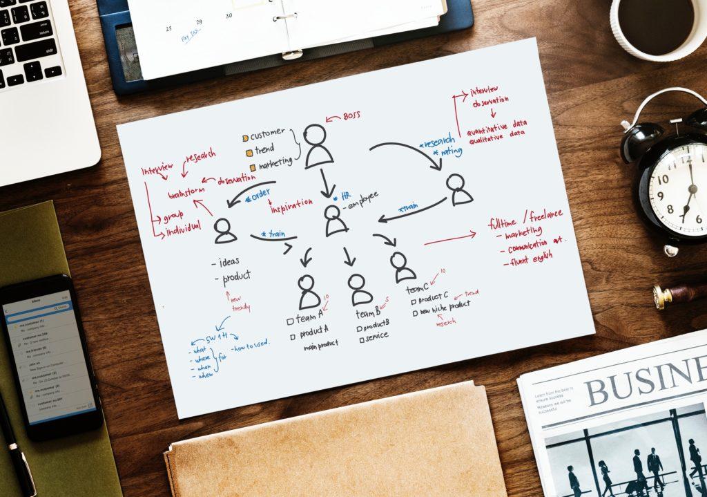 Vertrieb im B2B heißt, mehrere Abteilungen und Personen von seinem Angebot zu überzeugen